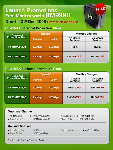 P1 Wimax Promotions